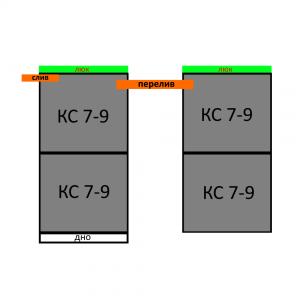 Септик из бетонных колец вариант 1