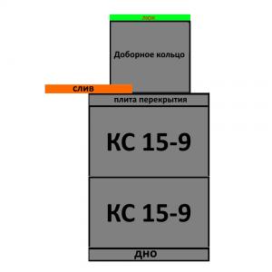 Септик из бетонных колец вариант 12