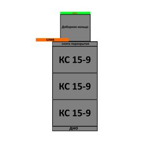 Септик из бетонных колец вариант 15