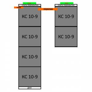 Септик из бетонных колец вариант 18