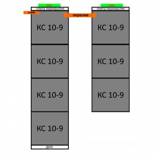 Септик из бетонных колец вариант 19