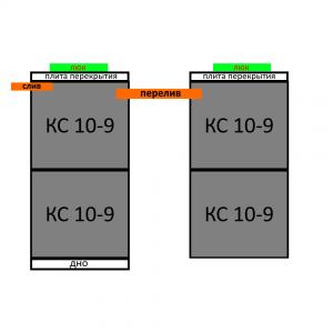 Септик из бетонных колец вариант 2