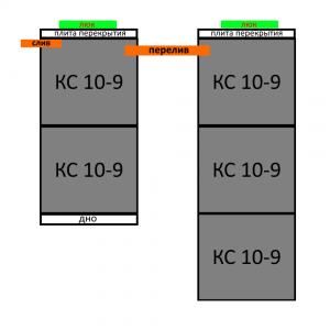 Септик из бетонных колец вариант 3