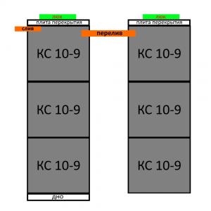 Септик из бетонных колец вариант 5