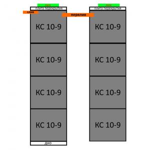 Септик из бетонных колец вариант 6
